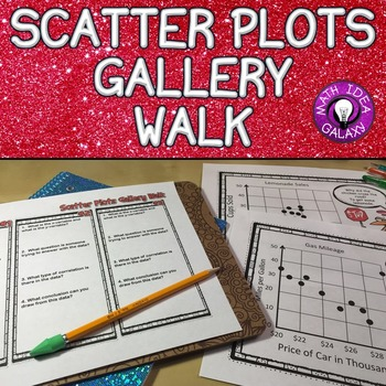 Scatter Plots Activity - Gallery Walk