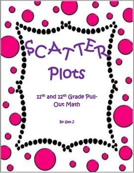 Scatter Plots Lesson Plan Bundle