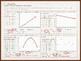 Scatter Plots & Patterns of Association (line of best fit) 8.11A