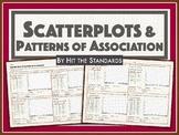 Scatterplots & Patterns of Association