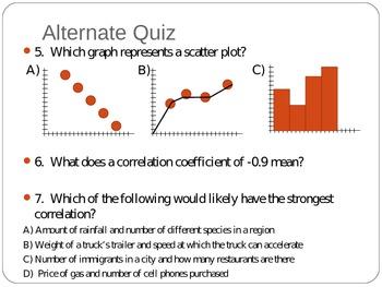 Scatter Plots PowerPoint activities assessment
