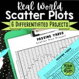 Scatter Plots Project, Real World