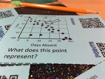 Scatter Plots Activity - QR Code Game