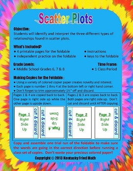Scatter Plots SMART Notebook, Foldable & Printables Middle School Math