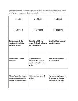 Scatter Plots Sorting Activity