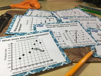 Scatter Plots Task Cards