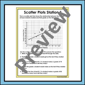 Scatter Plot Station Cards