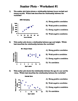 scatter plots worksheet scatter plots worksheet - Scatter Plot Worksheet