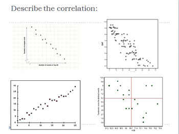 Scatter Plots and Best-Fitting Lines