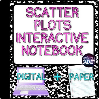 Scatter Plots and Linear Models Interactive Notebook