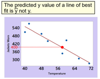 Scatter Plots and Linear Regression For PDF, 7 Assignments + 3 Intros