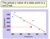 Scatter Plots and Linear Regression For Power Point, 7 Assignments + 3 Intros