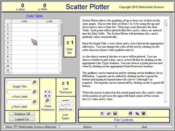 Physics or Chemistry or Math Graphing - Scatter Plotter Software