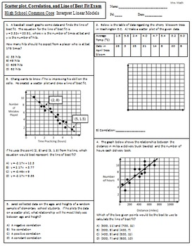 Scatter Plots and Line of Best Fit Practice Worksheet by Algebra ...