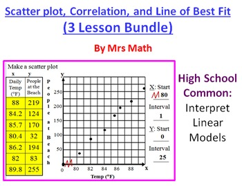 Scatter plot, Correlation, ... by Mrs MATH   Teachers Pay ...