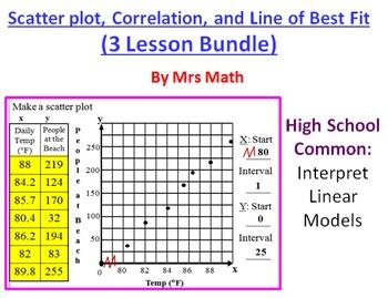 Worksheets Scatter Plot And Line Of Best Fit Worksheet scatter plot and line of best fit worksheets plotline fittrend review worksheet