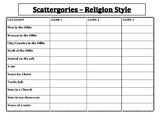 Scattergories - Religion Style