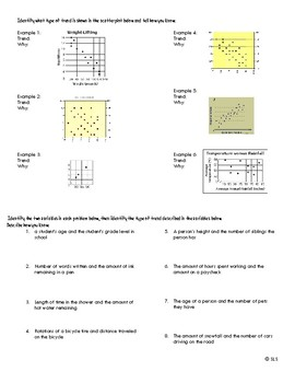 Scatterplot Class Notes
