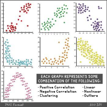 Scatterplot Graphs - Clipart