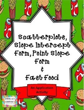 Scatterplot, Point Slope Form, Slope Intercept Form: Fast Food Activity