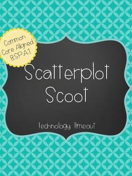 Scatterplot Scoot