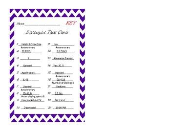 Scatterplot Task Cards