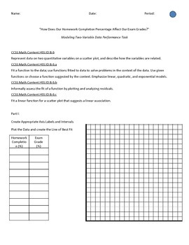 Scatterplot Two Variable Data Performance Task and Rubric