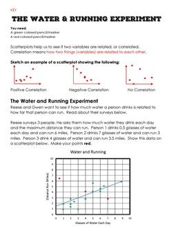 scatter plot experiment task activity worksheet by rise over run. Black Bedroom Furniture Sets. Home Design Ideas