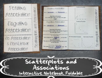 Scatterplots and Associations INB-TEKS 8.11A