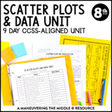 8th Grade Math Scatter Plots and Data Unit: 8.SP.1, 8.SP.2