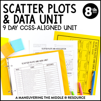 8th Grade Math Scatter Plots and Data Unit: 8.SP.1, 8.SP.2, 8.SP.3, 8.SP.4