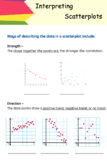 Scatterplots and Lines of Best Fit - Complete Lesson Materials