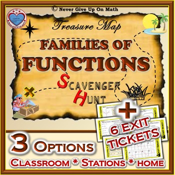 Scavenger Hunt - Families of Functions (Parent Function Transformation)