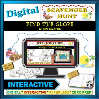 Scavenger Hunt: Find Slope from Graphs (Google Interactive & Hard Copy)