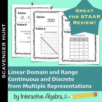 Scavenger Hunt Linear Domain and Range from Multiple Representations