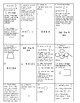 Scavenger Hunt Module 5 Lessons 10-13