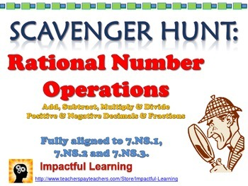 Scavenger Hunt: Rational Number Operations - 7.NS.1, 7.NS.