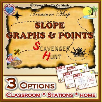 Scavenger Hunt {School/Home/Stations} - Slope from Graphs & Points