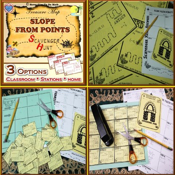 Scavenger Hunt {School/Home/Stations} - Slope from Points