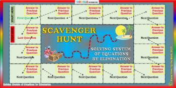 Scavenger Hunt: Solve System of Equation Elimination (Google Interactive & Copy)