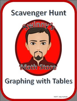Scavenger Hunt: Using a Table to Graph