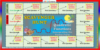 Scavenger Hunt: Vertex Form: Quadratic Function (Google Interactive & Hard Copy)