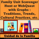 Spanish Family Unit Scavenger Or Web Quest Culture Traditions Practices etc