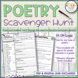 Poetry, Scavenger Hunt, Figurative Language, Poetry Analysis