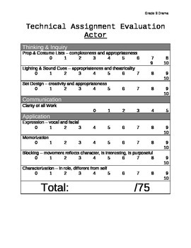 Scene Production / Actor Rubric