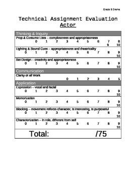 Scene Production / Actor Rubric