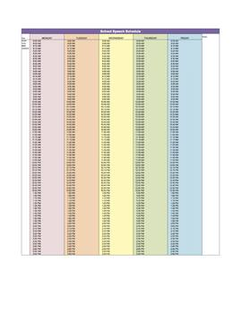 Schedule FREEBIE