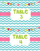 Schedule Cards and Table Numbers - Chevron Style - Classroom Decor