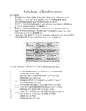 AP Psych - Worksheet - Schedules of Reinforcement (That Don't Suck)