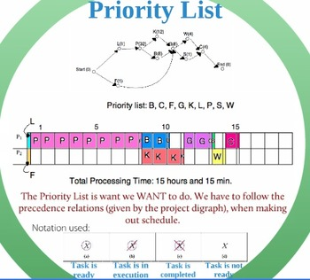 Scheduling Prezi- Discrete Math